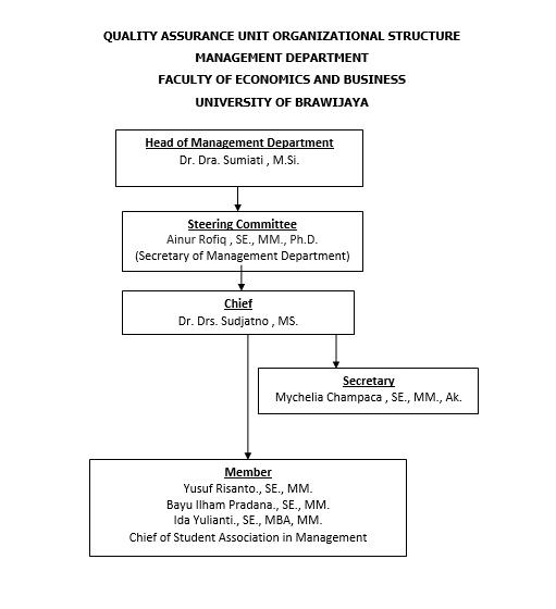 struktur-manajemen-ing